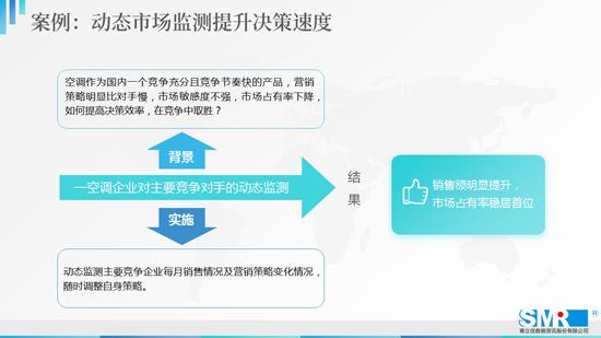 赛立信企业动态市场监测